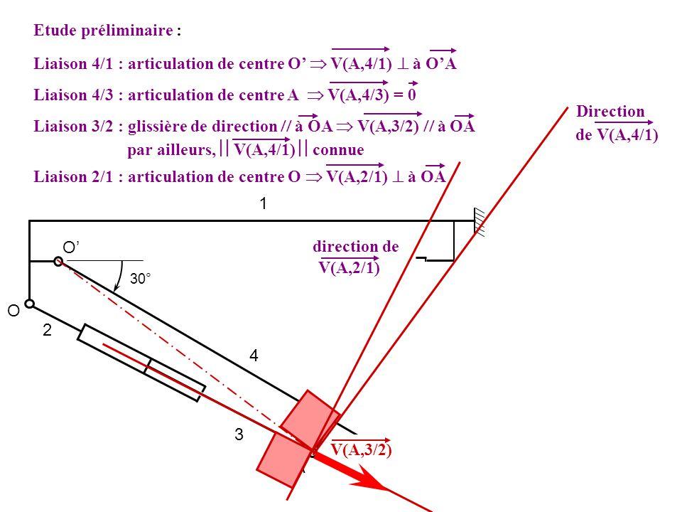 Liaison 4/1 : articulation de centre O'  V(A,4/1)  à O'A