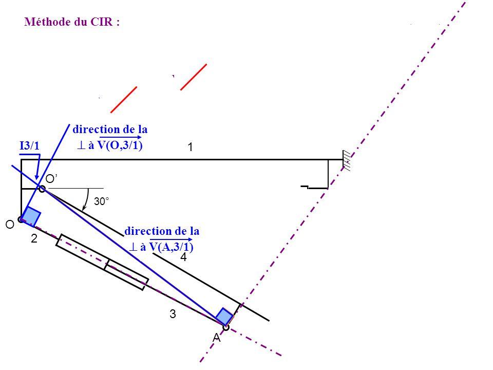 V(A,3/1) V(O,3/1) Méthode du CIR :