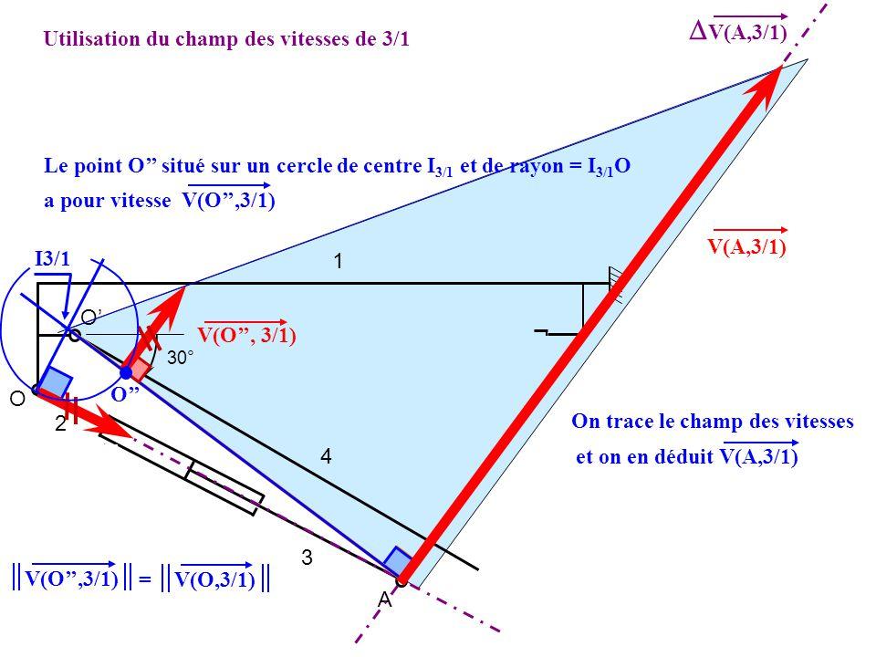 V(A,3/1) V(O,3/1) Utilisation du champ des vitesses de 3/1