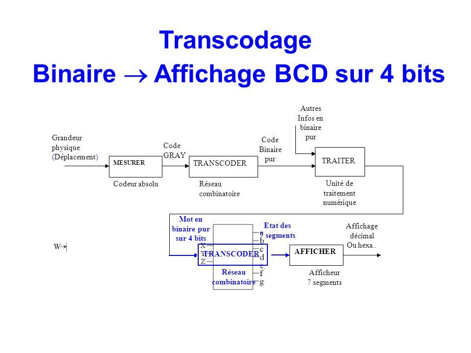 Transcodage Binaire  Affichage BCD sur 4 bits