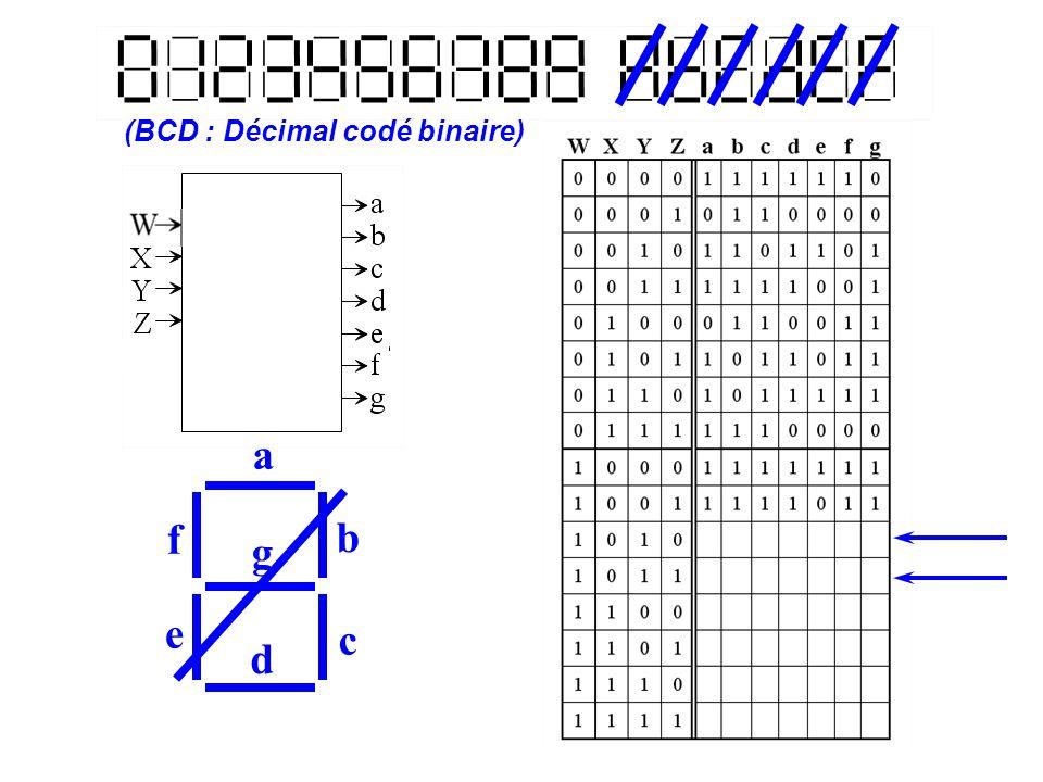 (BCD : Décimal codé binaire)