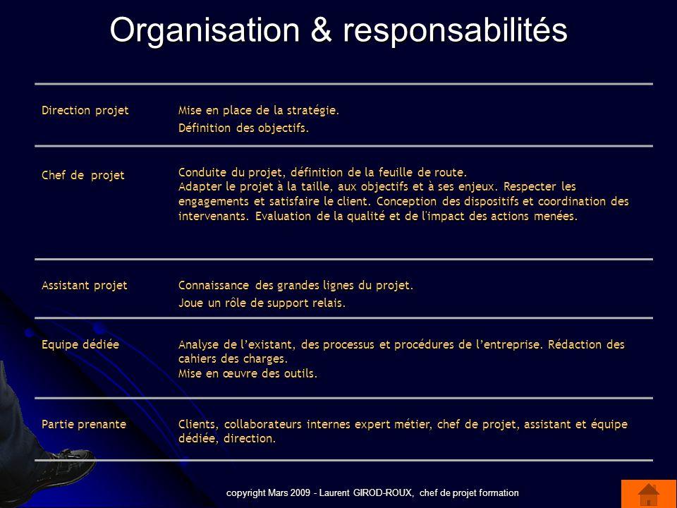 Organisation & responsabilités