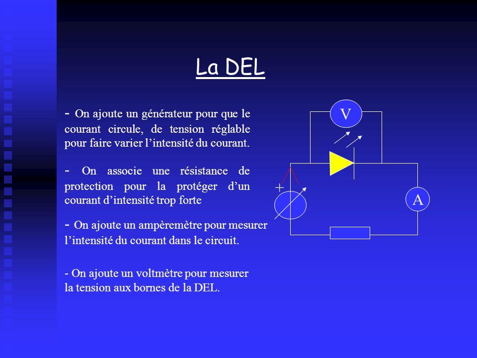 La DEL - On ajoute un générateur pour que le courant circule, de tension réglable pour faire varier l'intensité du courant.