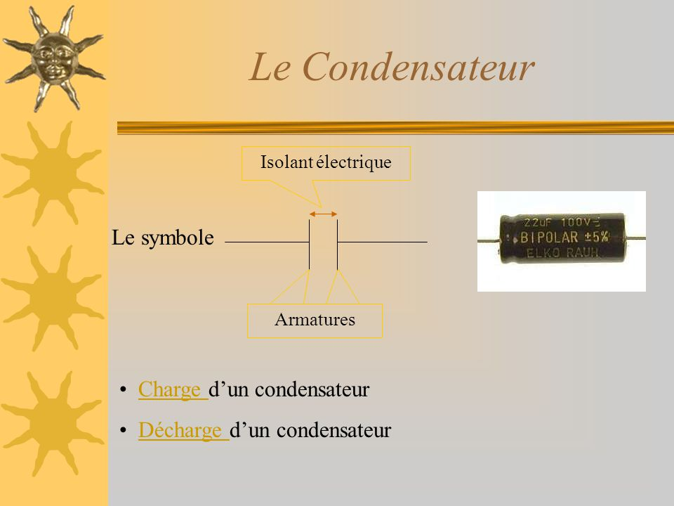 Le Condensateur Le symbole Charge d'un condensateur