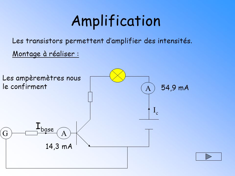 Amplification Ibase Ic A G A