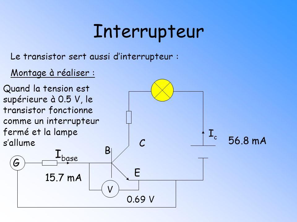 Interrupteur Ibase G Ic 0 mA 56.8 mA C B 0 mA E 15.7 mA -7.9 V 0.2 V