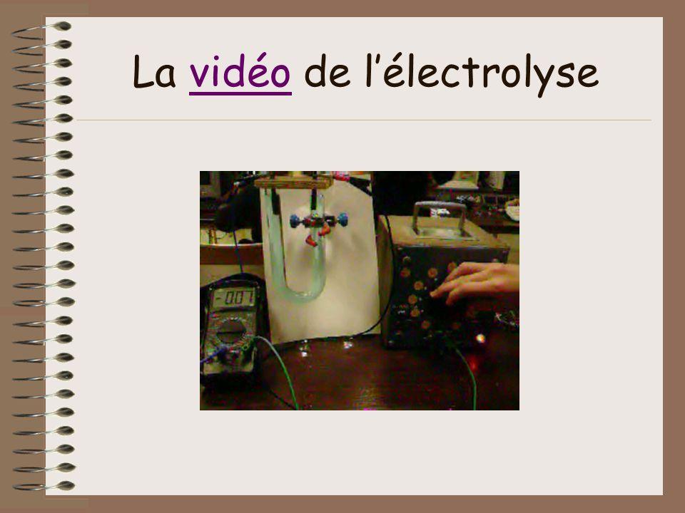 La vidéo de l'électrolyse