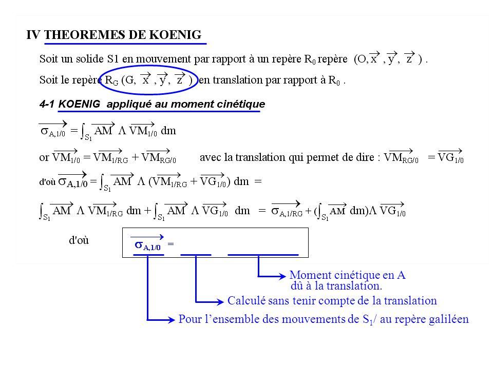 Calculé sans tenir compte de la translation