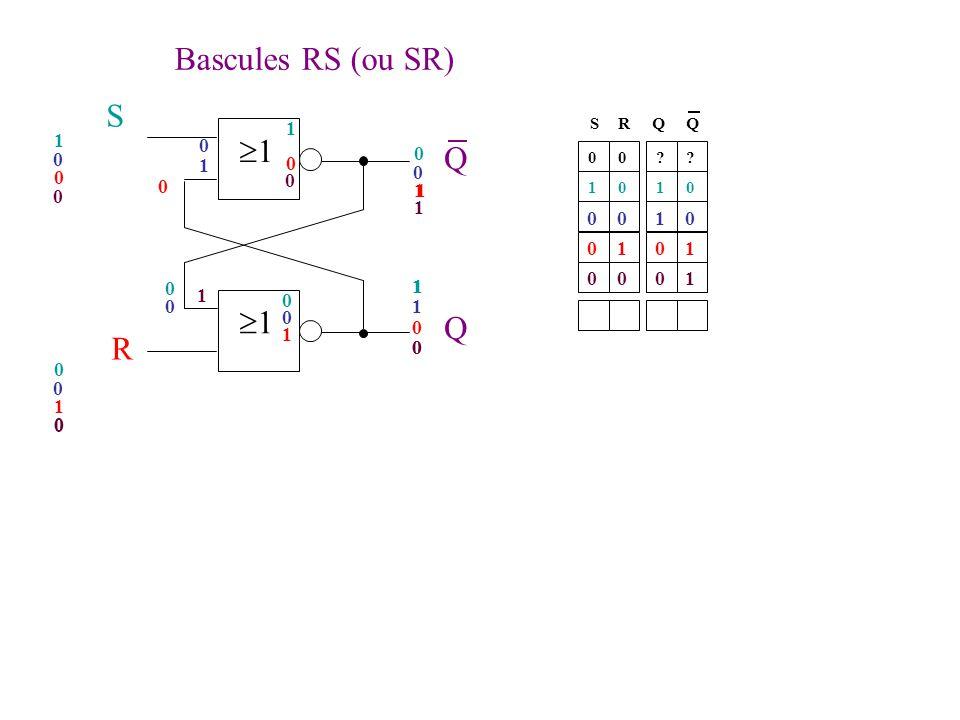 Bascules RS (ou SR) S 1 Q 1 Q R 1 1 1 1 1 1 1 1 1 1 1 1 1 1 1 1 S R