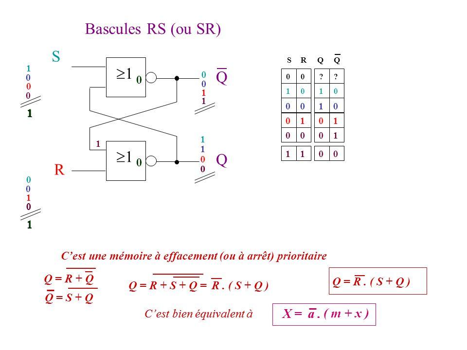 Bascules RS (ou SR) S 1 Q 1 Q R X = a . a . ( m + x ) 1 1 1 1