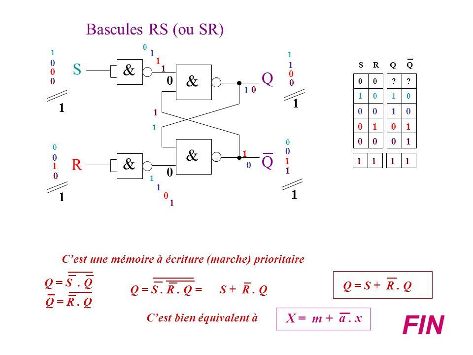 Bascules RS (ou SR) S Q & Q R 1 1 1 1 X = m + a . x FIN
