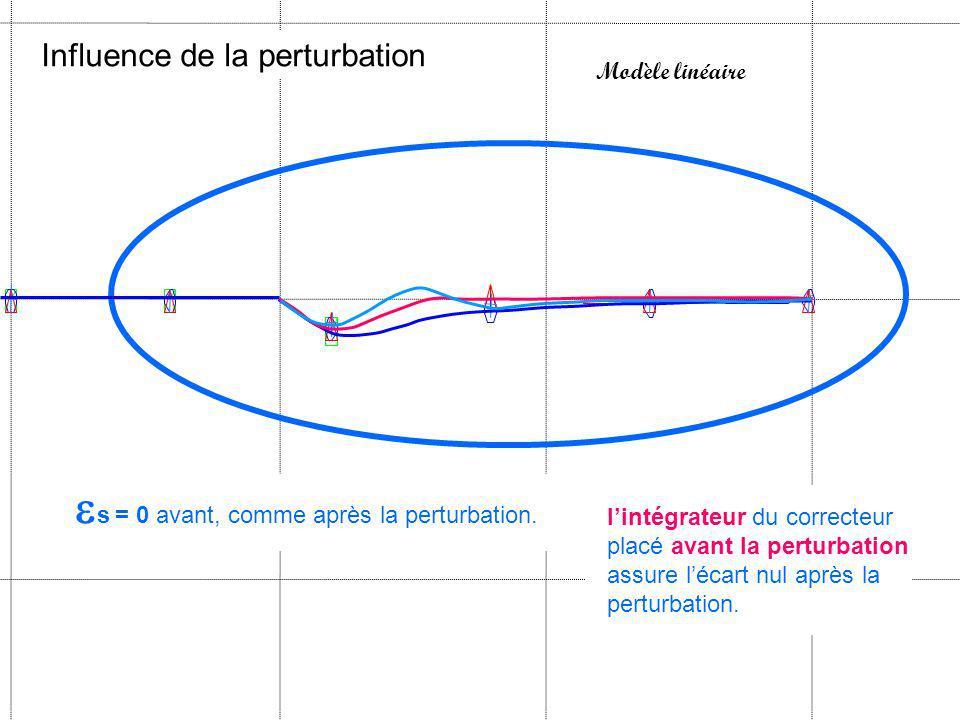 s = 0 avant, comme après la perturbation.