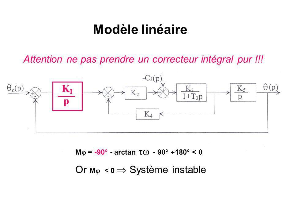 Modèle linéaire Attention ne pas prendre un correcteur intégral pur !!! KI. p. M = -90° - arctan  - 90° +180° < 0.