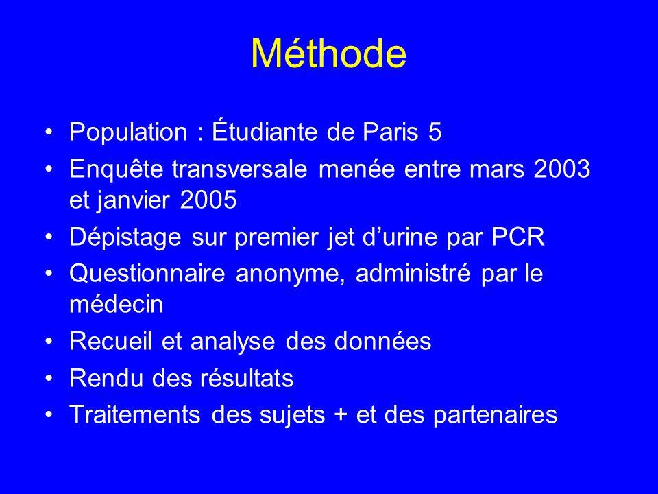 Méthode Population : Étudiante de Paris 5