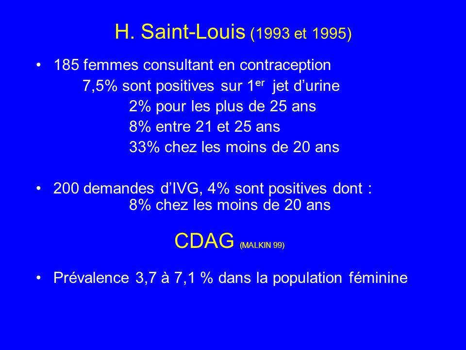 H. Saint-Louis (1993 et 1995) CDAG (MALKIN 99)
