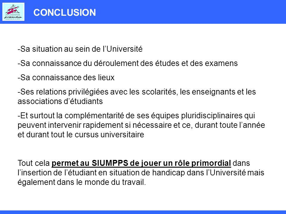 CONCLUSION Sa situation au sein de l'Université