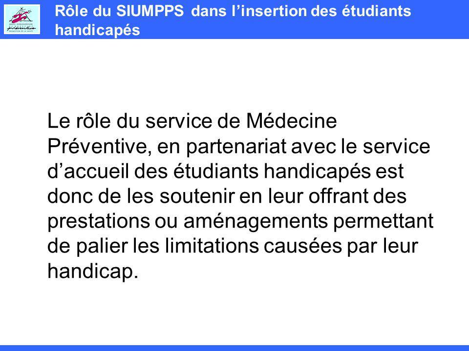 Rôle du SIUMPPS dans l'insertion des étudiants handicapés