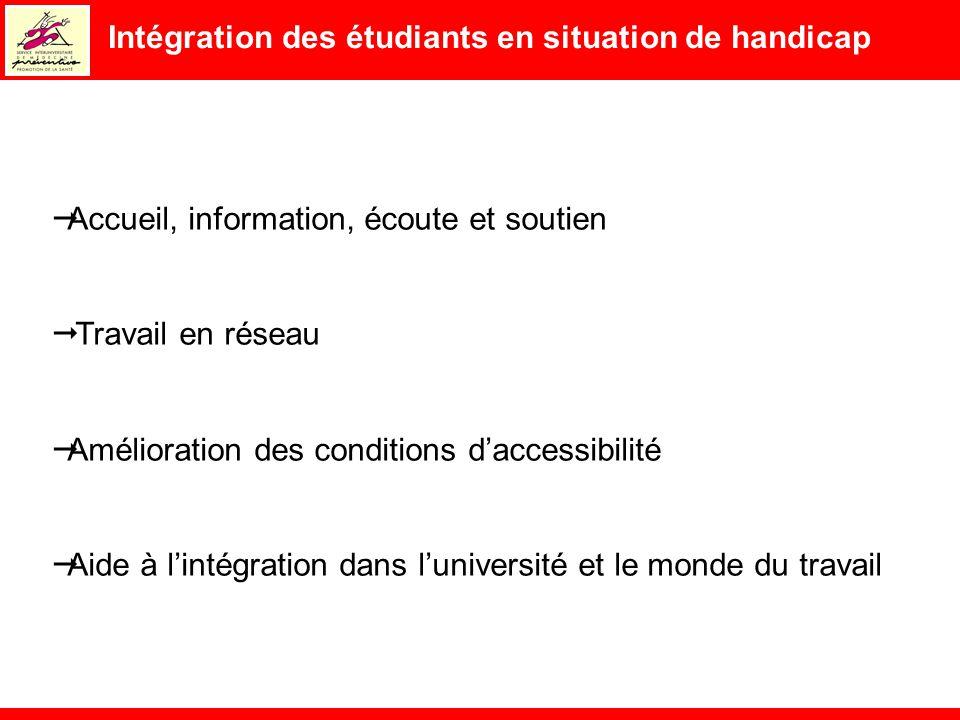 Intégration des étudiants en situation de handicap
