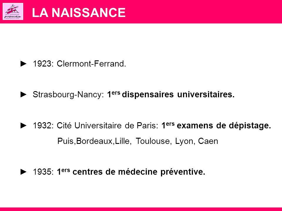 LA NAISSANCE ► 1923: Clermont-Ferrand.