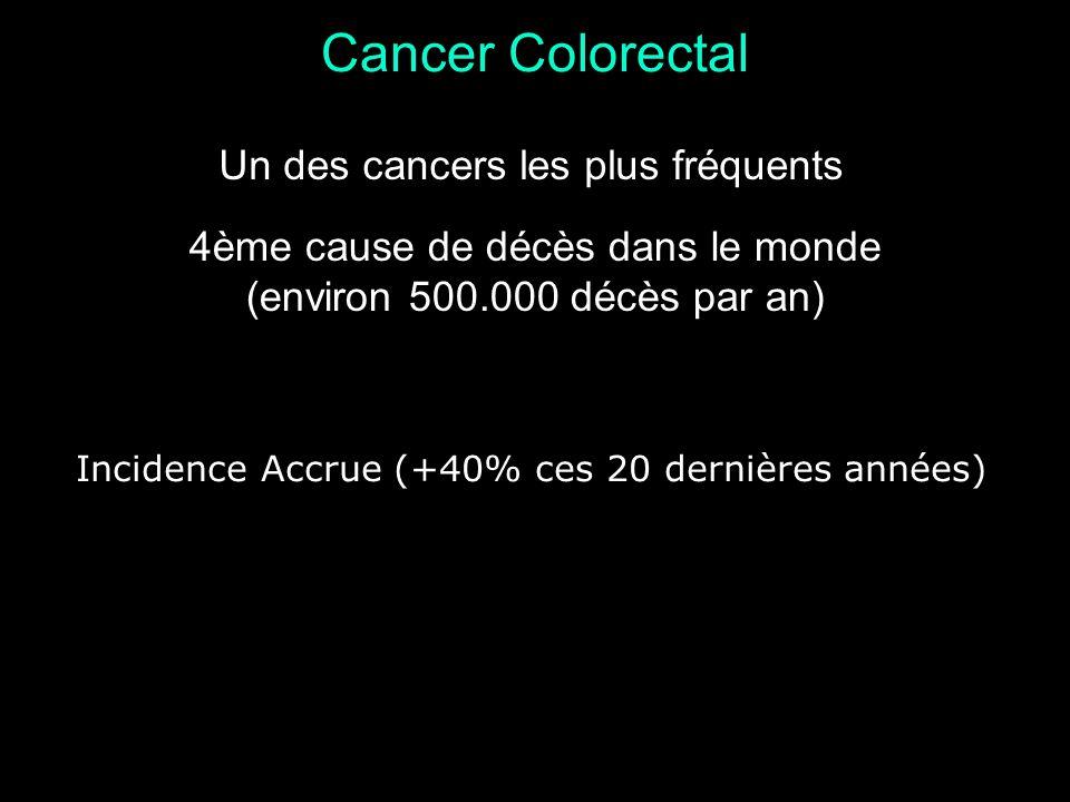 Cancer Colorectal Un des cancers les plus fréquents
