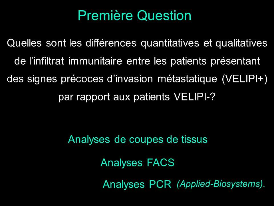Première Question Quelles sont les différences quantitatives et qualitatives de l'infiltrat immunitaire entre les patients présentant.