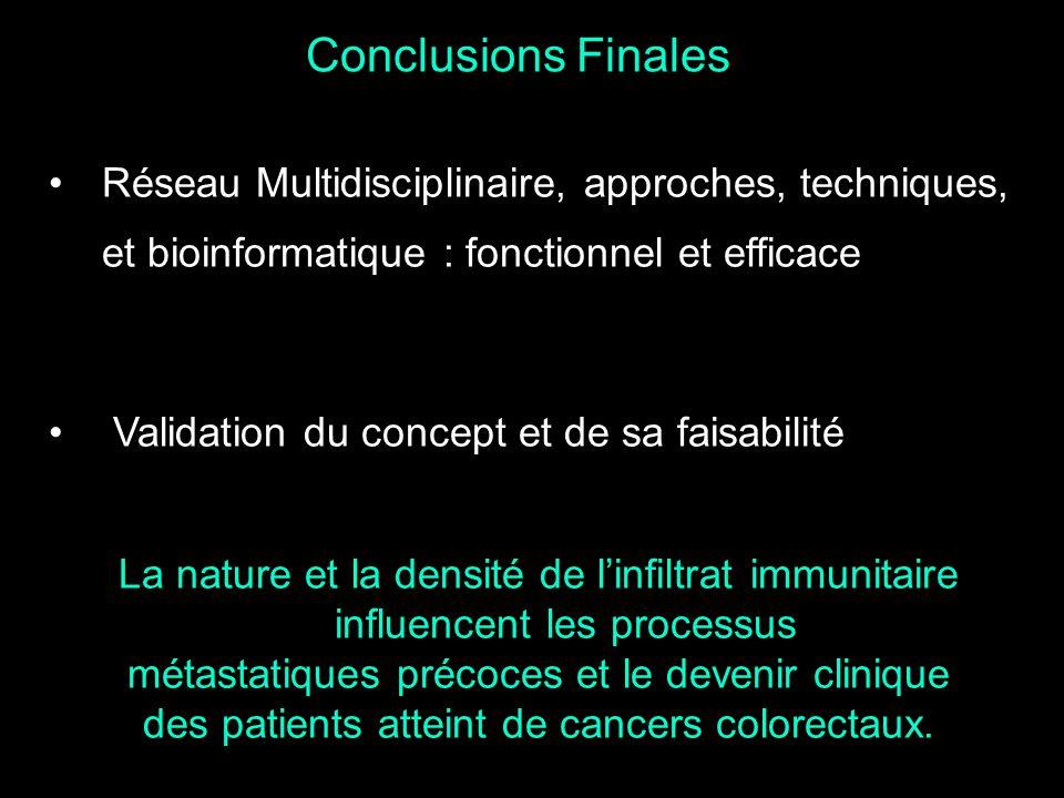 Conclusions Finales Réseau Multidisciplinaire, approches, techniques, et bioinformatique : fonctionnel et efficace.