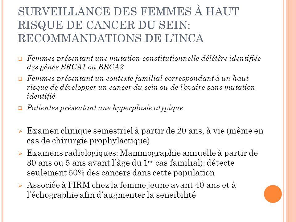 SURVEILLANCE DES FEMMES À HAUT RISQUE DE CANCER DU SEIN: RECOMMANDATIONS DE L'INCA