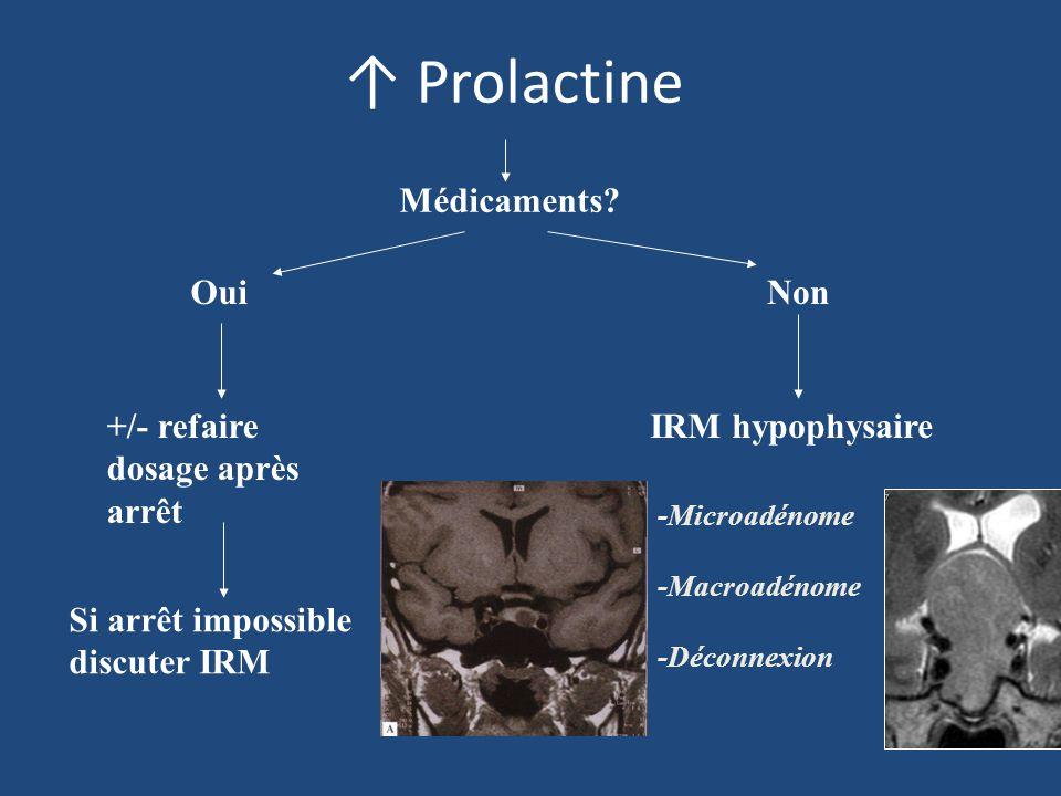 ↑ Prolactine Médicaments Oui +/- refaire dosage après arrêt