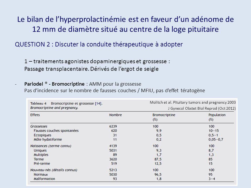 Le bilan de l'hyperprolactinémie est en faveur d'un adénome de 12 mm de diamètre situé au centre de la loge pituitaire