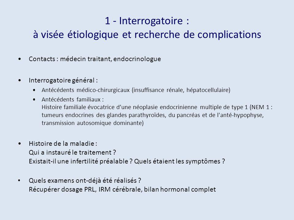 1 - Interrogatoire : à visée étiologique et recherche de complications