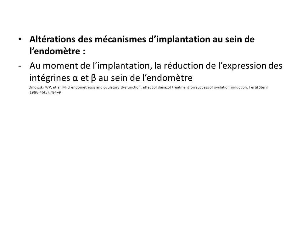 Altérations des mécanismes d'implantation au sein de l'endomètre :