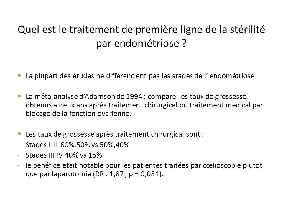 Quel est le traitement de première ligne de la stérilité par endométriose