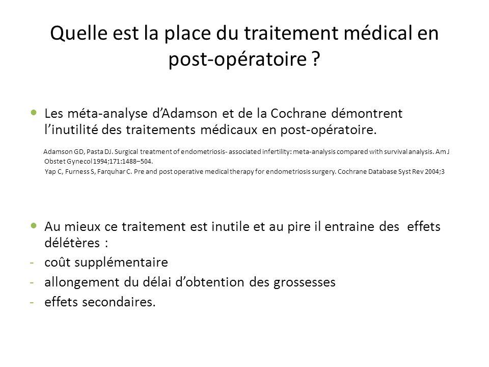 Quelle est la place du traitement médical en post-opératoire
