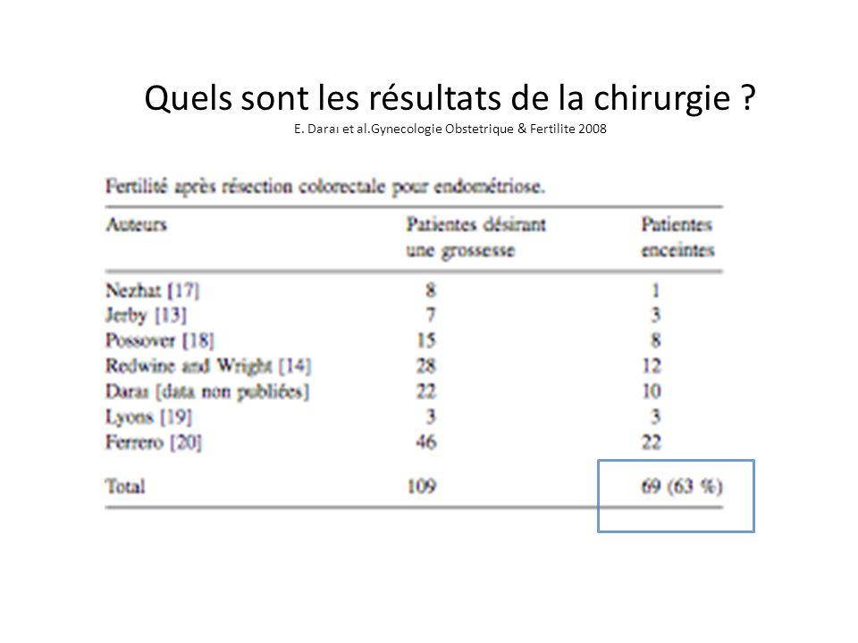 Quels sont les résultats de la chirurgie. E. Daraı et al