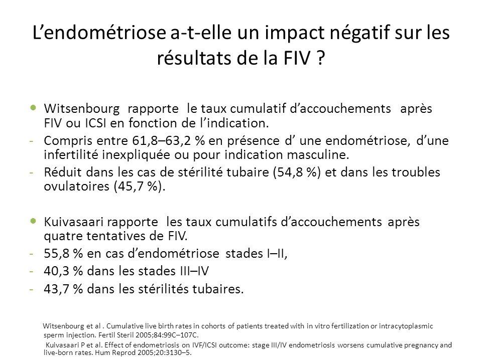 L'endométriose a-t-elle un impact négatif sur les résultats de la FIV