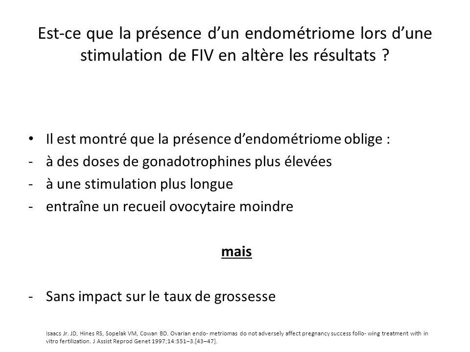 Est-ce que la présence d'un endométriome lors d'une stimulation de FIV en altère les résultats
