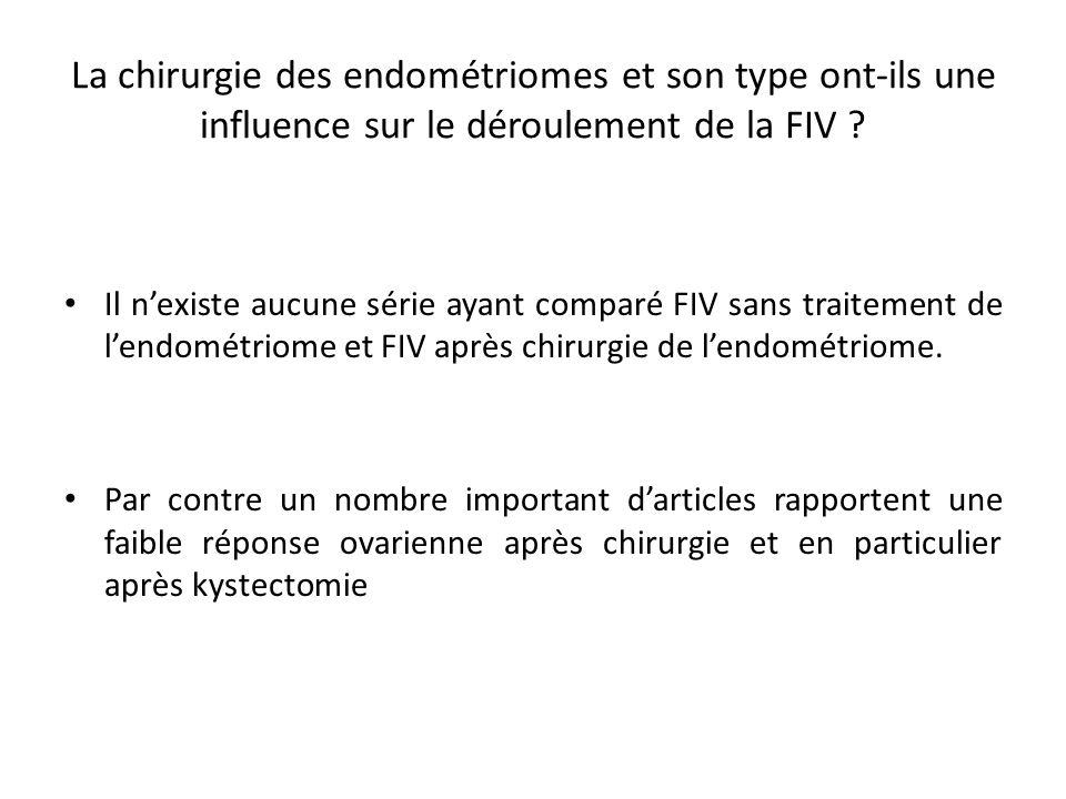 La chirurgie des endométriomes et son type ont-ils une influence sur le déroulement de la FIV