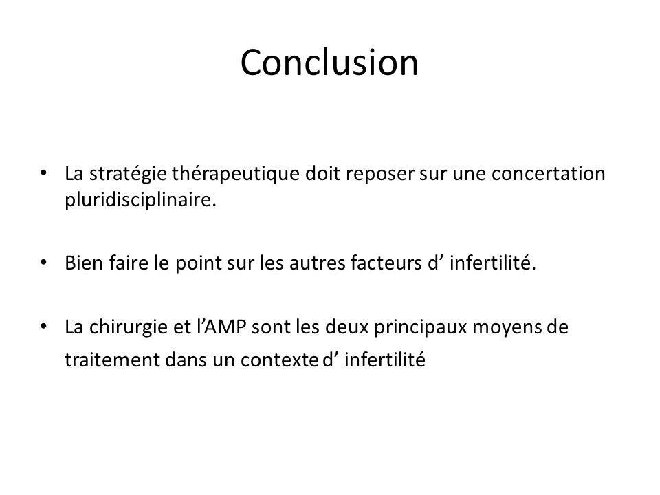 Conclusion La stratégie thérapeutique doit reposer sur une concertation pluridisciplinaire.