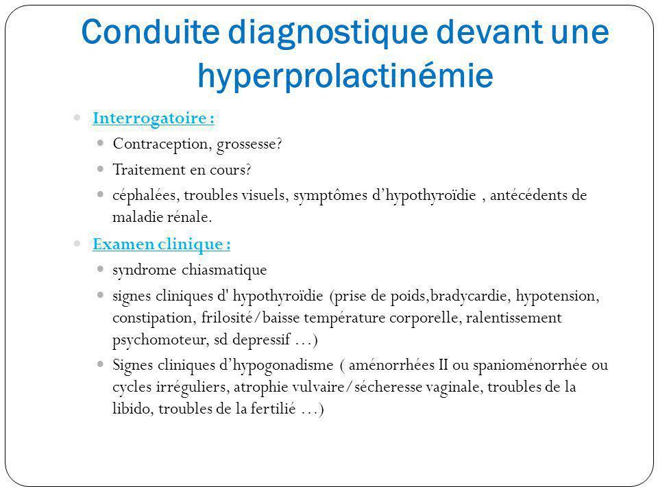 Conduite diagnostique devant une hyperprolactinémie