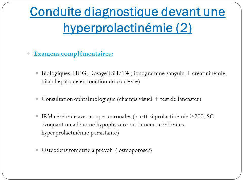 Conduite diagnostique devant une hyperprolactinémie (2)