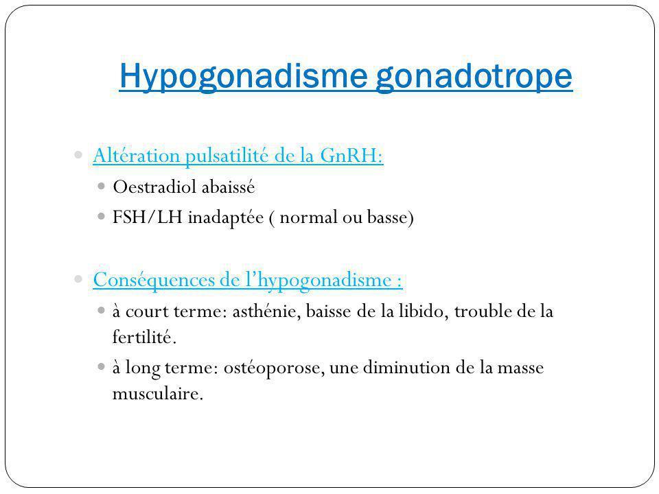 Hypogonadisme gonadotrope