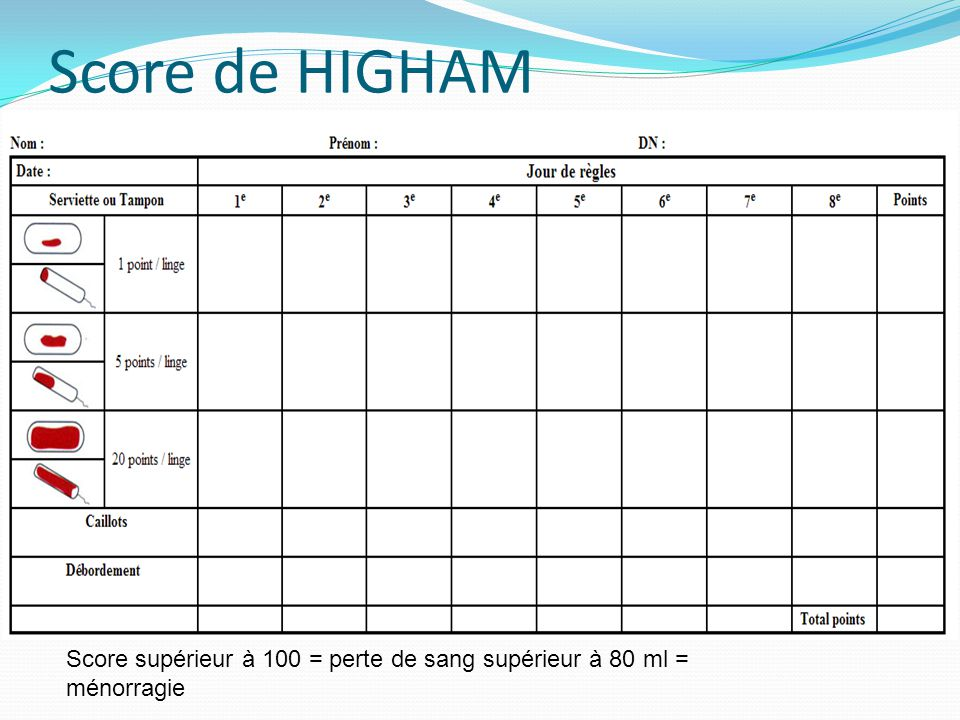 Score de HIGHAM Score supérieur à 100 = perte de sang supérieur à 80 ml = ménorragie