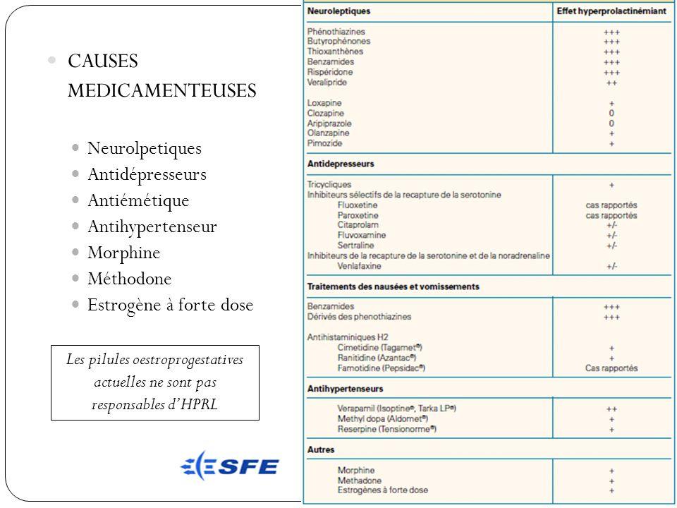 CAUSES MEDICAMENTEUSES Neurolpetiques Antidépresseurs Antiémétique