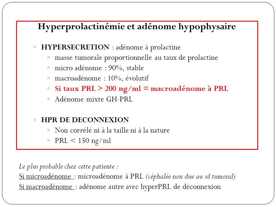 Hyperprolactinémie et adénome hypophysaire