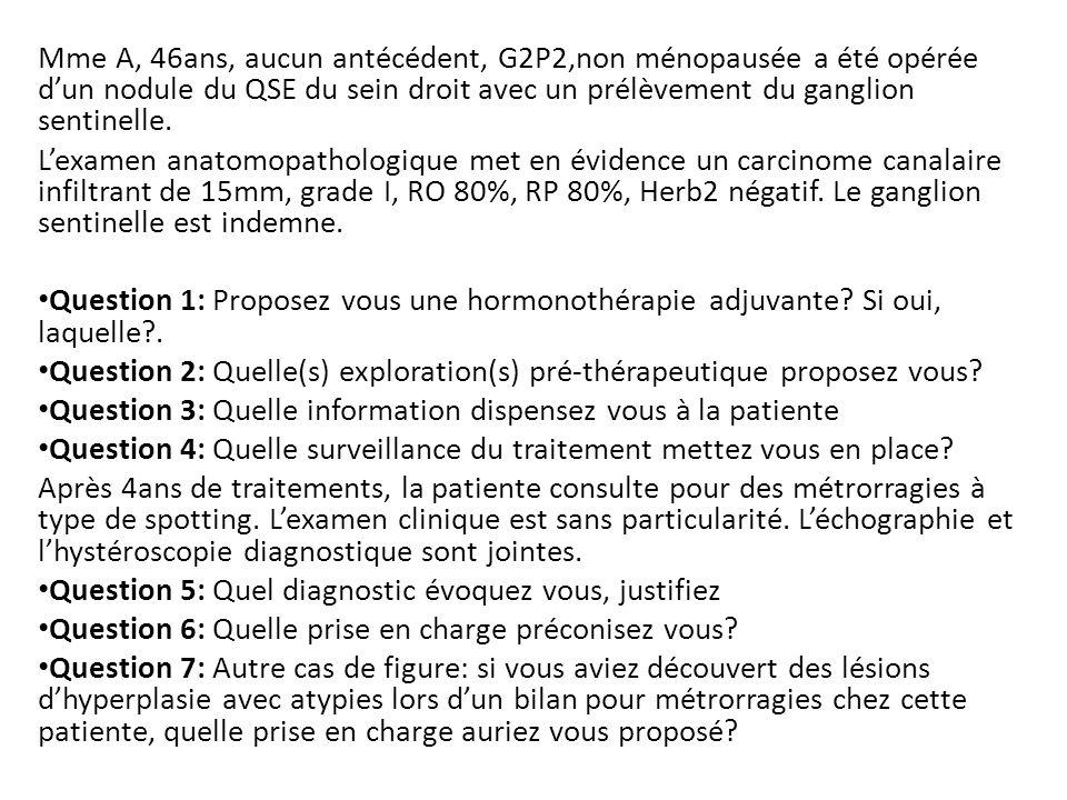 Mme A, 46ans, aucun antécédent, G2P2,non ménopausée a été opérée d'un nodule du QSE du sein droit avec un prélèvement du ganglion sentinelle.