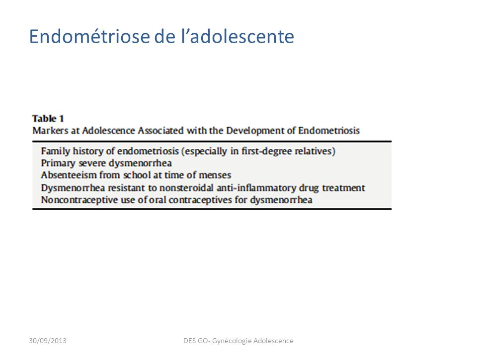 Endométriose de l'adolescente