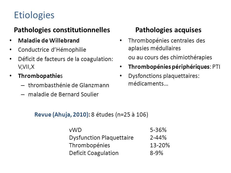 Etiologies Pathologies constitutionnelles Pathologies acquises