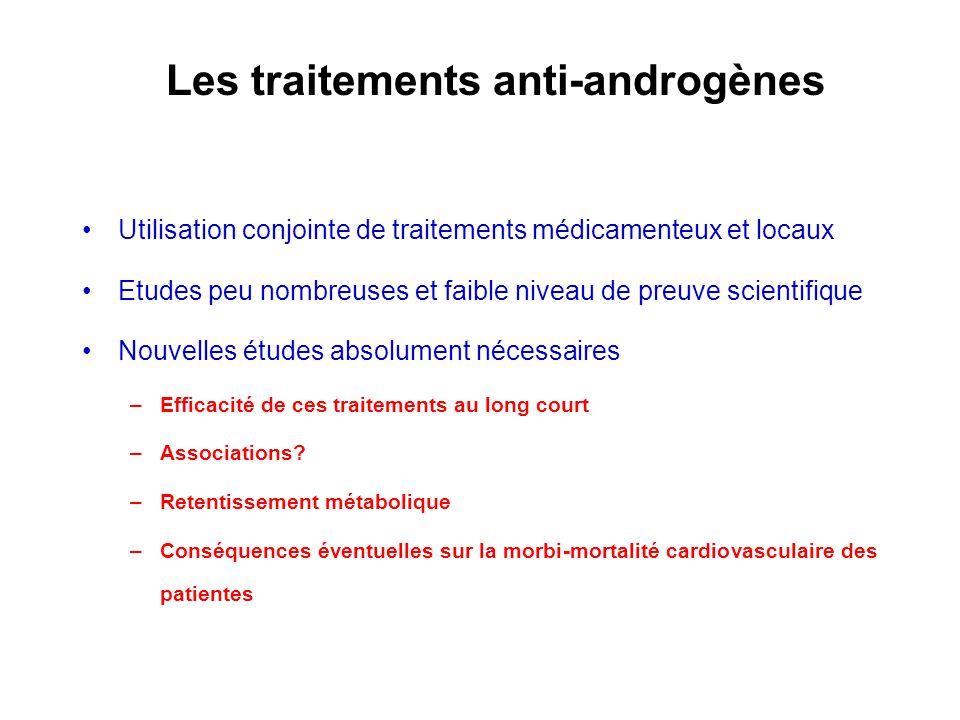 Les traitements anti-androgènes