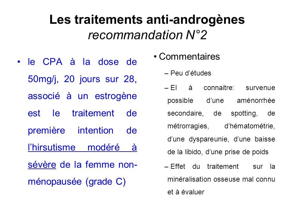 Les traitements anti-androgènes recommandation N°2