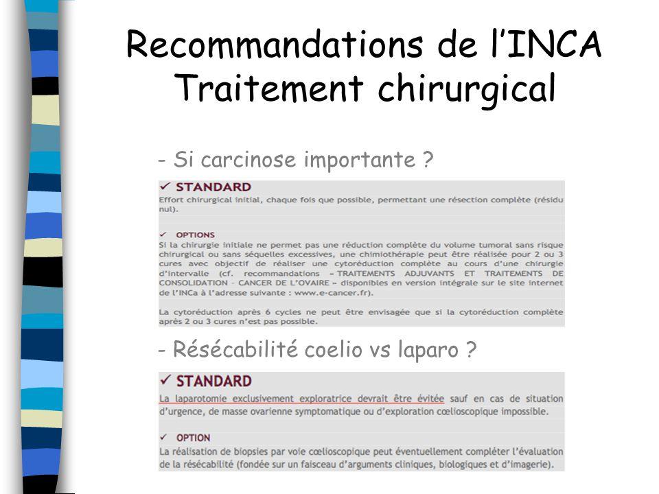 Recommandations de l'INCA Traitement chirurgical